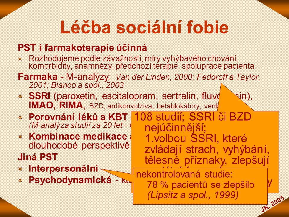 JK, 2005 Léčba sociální fobie PST i farmakoterapie účinná Rozhodujeme podle závažnosti, míry vyhýbavého chování, komorbidity, anamnézy, předchozí tera