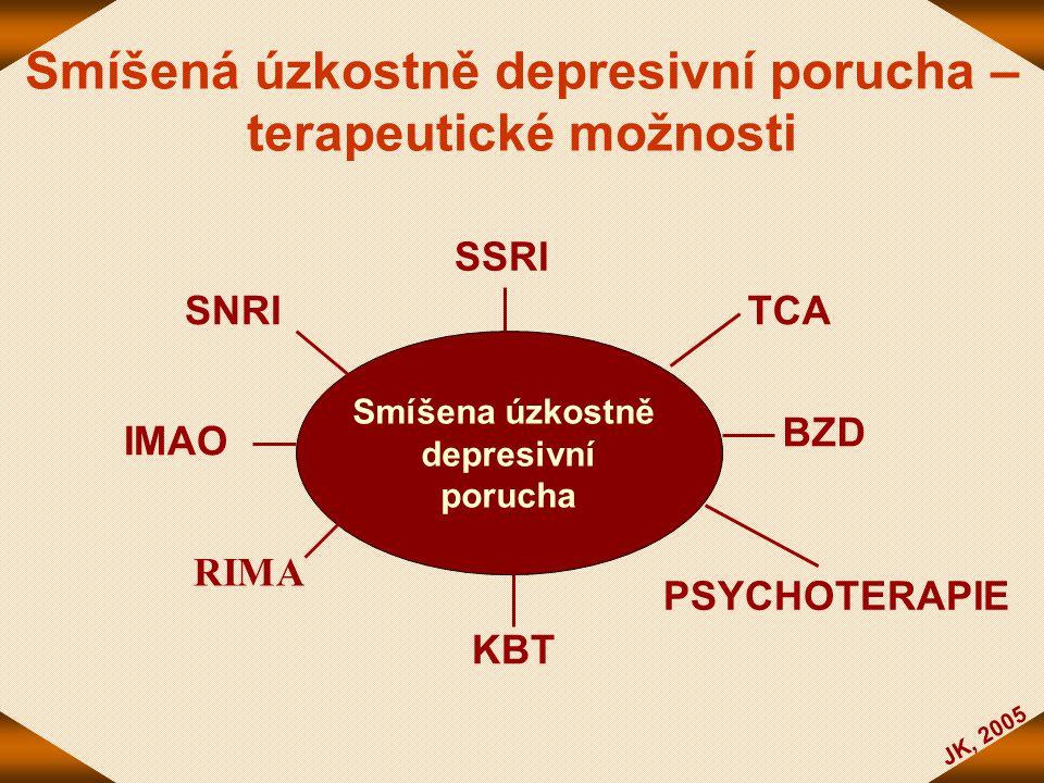 JK, 2005 Smíšená úzkostně depresivní porucha – terapeutické možnosti Smíšena úzkostně depresivní porucha SSRI SNRITCA IMAO RIMA BZD KBT PSYCHOTERAPIE