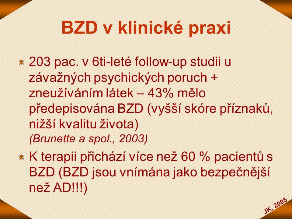 JK, 2005 BZD v klinické praxi 203 pac. v 6ti-leté follow-up studii u závažných psychických poruch + zneužíváním látek – 43% mělo předepisována BZD (vy