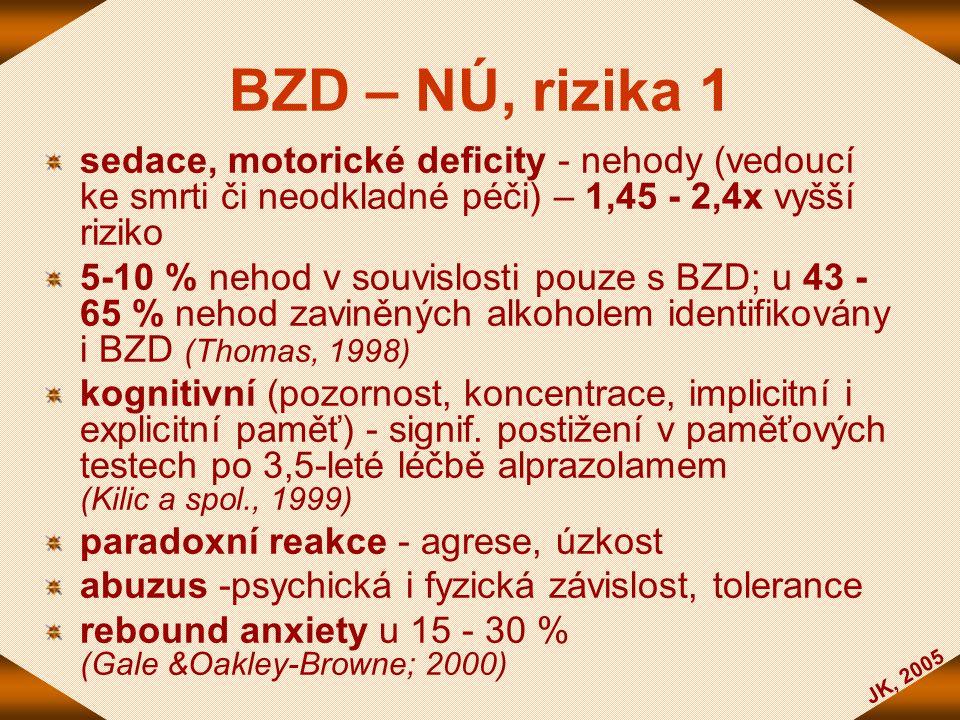 JK, 2005 BZD – NÚ, rizika 1 sedace, motorické deficity - nehody (vedoucí ke smrti či neodkladné péči) – 1,45 - 2,4x vyšší riziko 5-10 % nehod v souvis