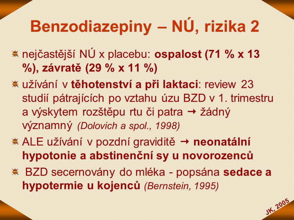 JK, 2005 Benzodiazepiny – NÚ, rizika 2 nejčastější NÚ x placebu: ospalost (71 % x 13 %), závratě (29 % x 11 %) užívání v těhotenství a při laktaci: re