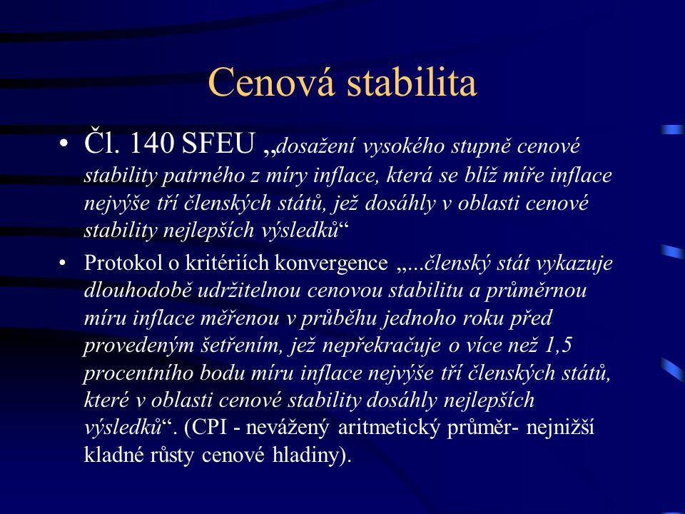 Cenová stabilita Čl.