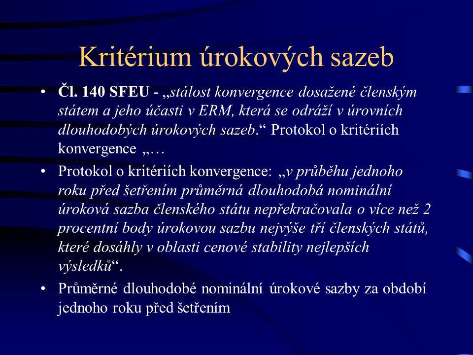 Kritérium úrokových sazeb Čl.