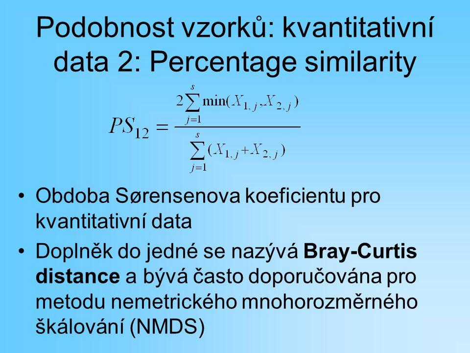 Podobnost vzorků: kvantitativní data 2: Percentage similarity Obdoba S ørensenova koeficientu pro kvantitativní data Doplněk do jedné se nazývá Bray-C