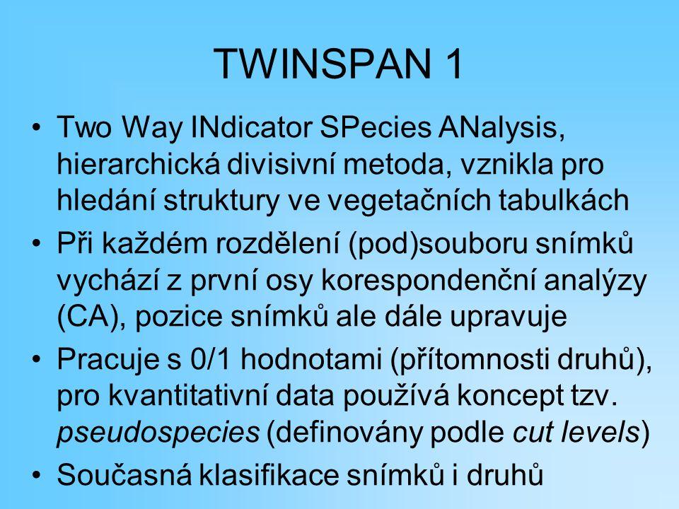 TWINSPAN 1 Two Way INdicator SPecies ANalysis, hierarchická divisivní metoda, vznikla pro hledání struktury ve vegetačních tabulkách Při každém rozděl