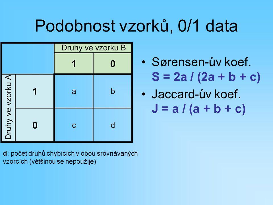 Podobnost vzorků, 0/1 data Sørensen-ův koef. S = 2a / (2a + b + c) Jaccard-ův koef. J = a / (a + b + c) d: počet druhů chybících v obou srovnávaných v