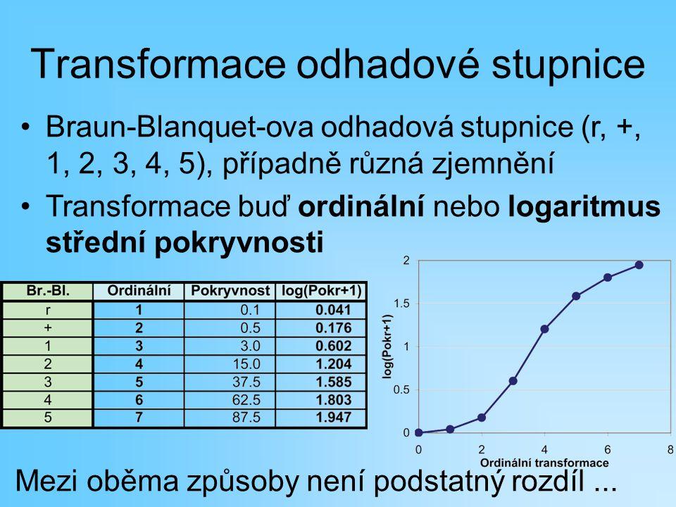 Transformace odhadové stupnice Mezi oběma způsoby není podstatný rozdíl... Braun-Blanquet-ova odhadová stupnice (r, +, 1, 2, 3, 4, 5), případně různá