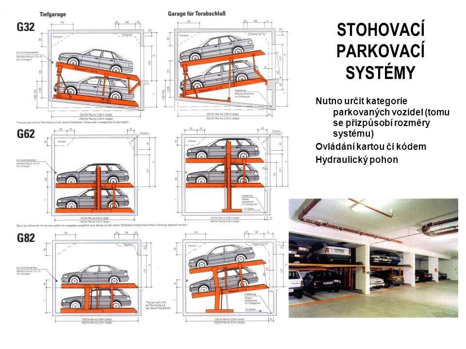 STOHOVACÍ PARKOVACÍ SYSTÉMY Nutno určit kategorie parkovaných vozidel (tomu se přizpůsobí rozměry systému) Ovládání kartou či kódem Hydraulický pohon