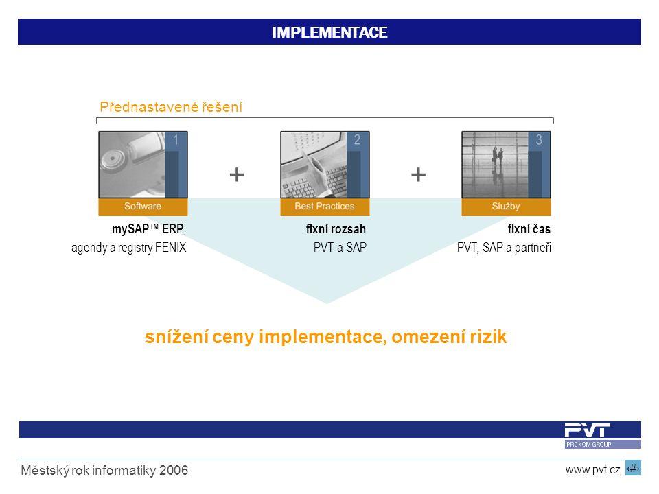 14 www.pvt.cz Městský rok informatiky 2006 IMPLEMENTACE ++ fixní čas PVT, SAP a partneři fixní rozsah PVT a SAP mySAP™ ERP, agendy a registry FENIX sn