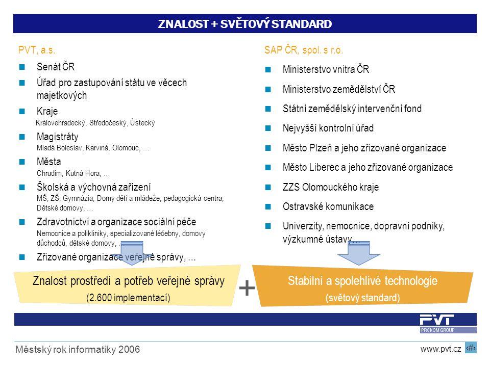 4 www.pvt.cz Městský rok informatiky 2006 ZNALOST + SVĚTOVÝ STANDARD PVT, a.s. Senát ČR Úřad pro zastupování státu ve věcech majetkových Kraje Králove