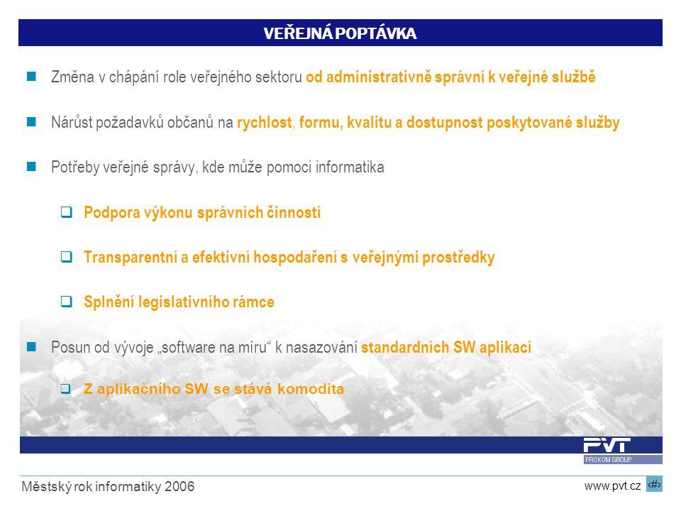 6 www.pvt.cz Městský rok informatiky 2006 VEŘEJNÁ POPTÁVKA Změna v chápání role veřejného sektoru od administrativně správní k veřejné službě Nárůst p