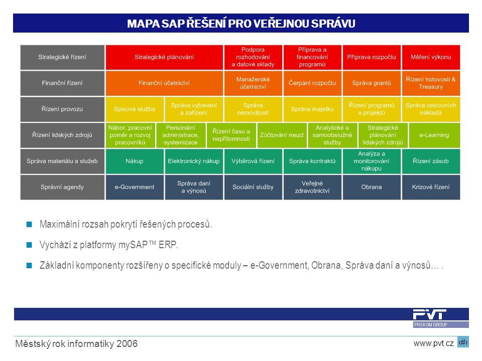 7 www.pvt.cz Městský rok informatiky 2006 MAPA SAP ŘEŠENÍ PRO VEŘEJNOU SPRÁVU Maximální rozsah pokrytí řešených procesů. Vychází z platformy mySAP™ ER