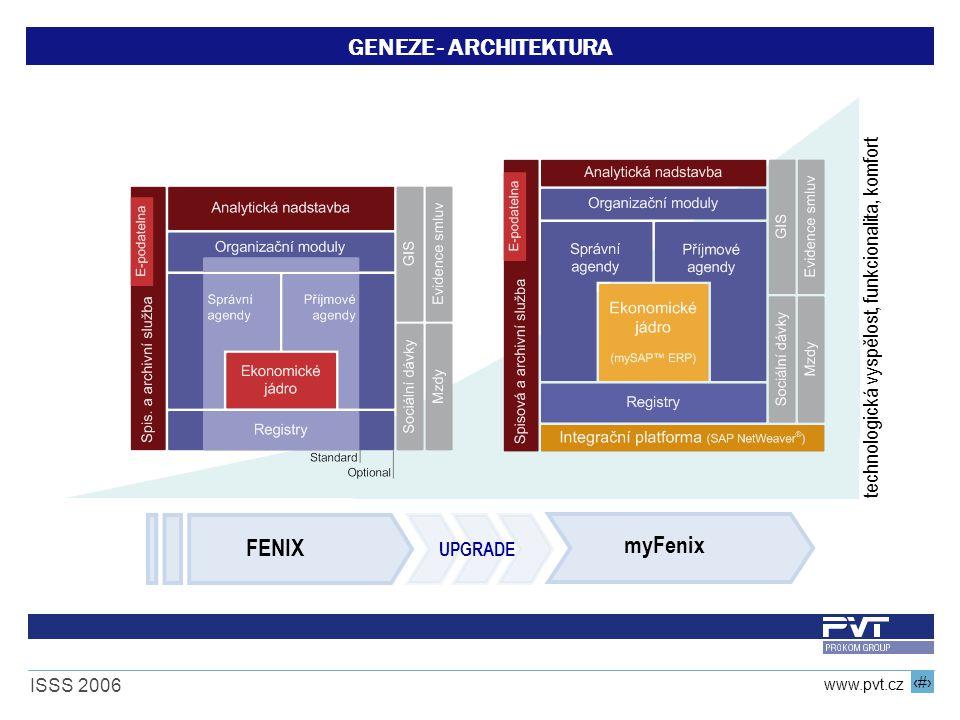 13 www.pvt.cz ISSS 2006 GENEZE - ARCHITEKTURA myFenix FENIX technologická vyspělost, funkcionalita, komfort UPGRADE