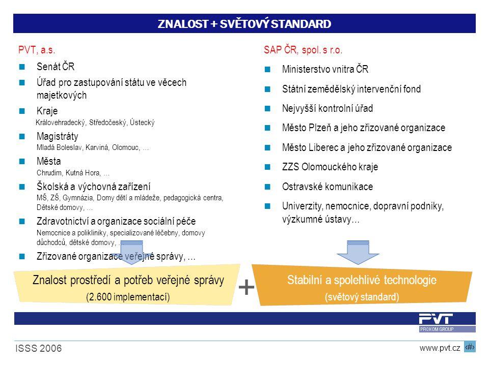 10 www.pvt.cz ISSS 2006 NOVÉ SPOLEČNÉ ŘEŠENÍ komplexnost, spolehlivost a stabilita světového standardu SAP a léty ověřená znalost národních specifik reprezentovaná PVT - základní stavební kameny nového společného řešení