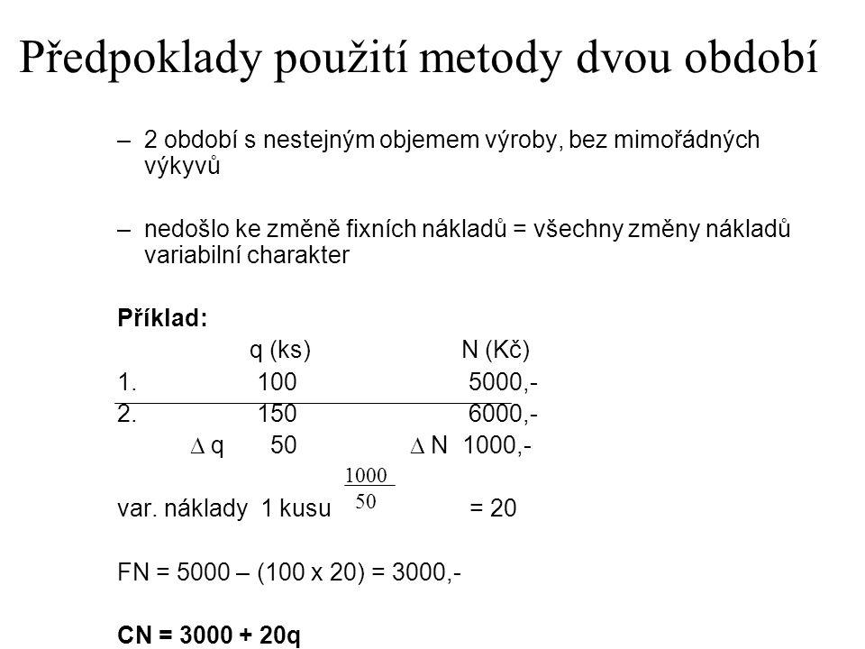 Předpoklady použití metody dvou období –2 období s nestejným objemem výroby, bez mimořádných výkyvů –nedošlo ke změně fixních nákladů = všechny změny