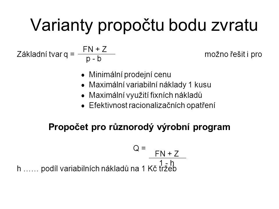 Varianty propočtu bodu zvratu Základní tvar q = možno řešit i pro  Minimální prodejní cenu  Maximální variabilní náklady 1 kusu  Maximální využití