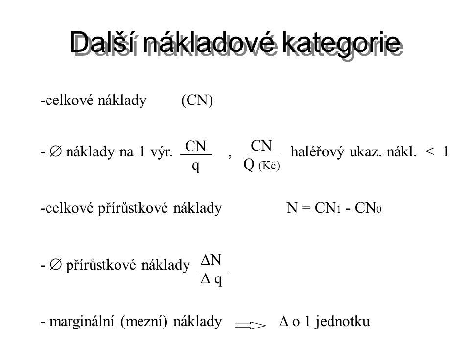 Další nákladové kategorie -celkové náklady(CN) -  náklady na 1 výr., haléřový ukaz. nákl. < 1 -celkové přírůstkové náklady N = CN 1 - CN 0 -  přírůs