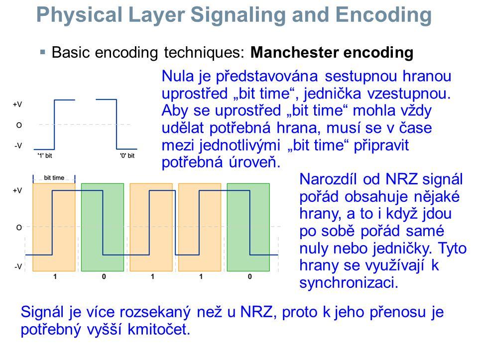 """Physical Layer Signaling and Encoding  Basic encoding techniques: Manchester encoding Nula je představována sestupnou hranou uprostřed """"bit time"""", je"""