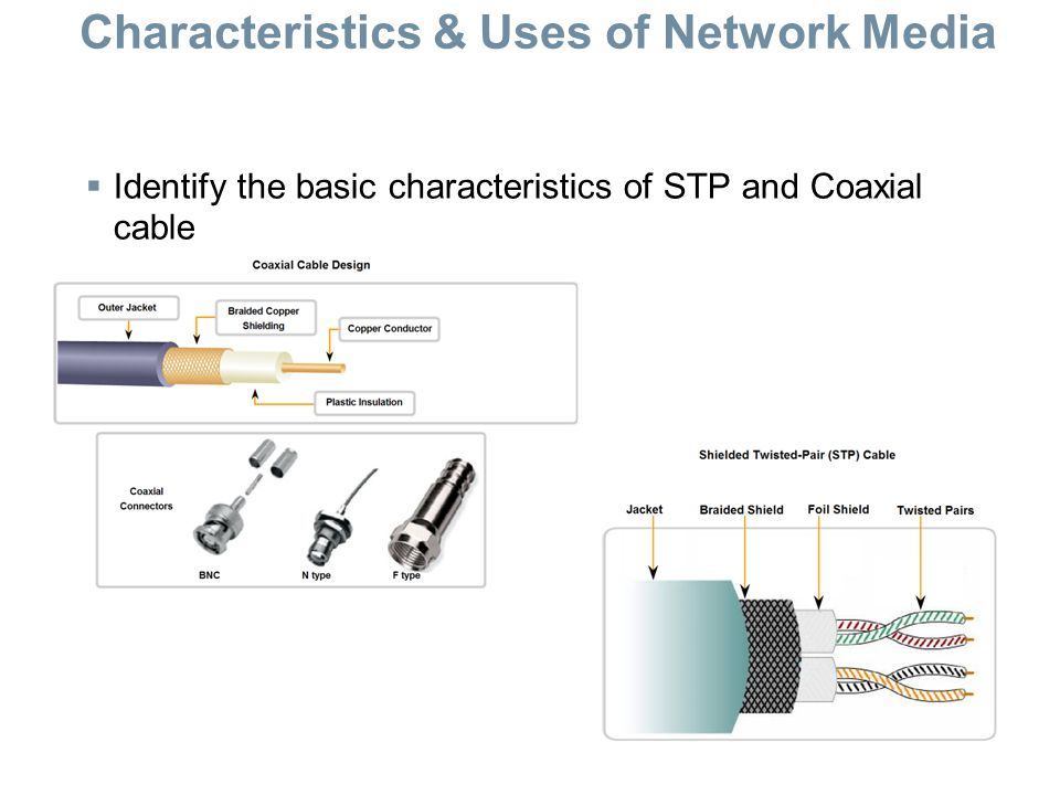 Characteristics & Uses of Network Media  Identify the basic characteristics of STP and Coaxial cable