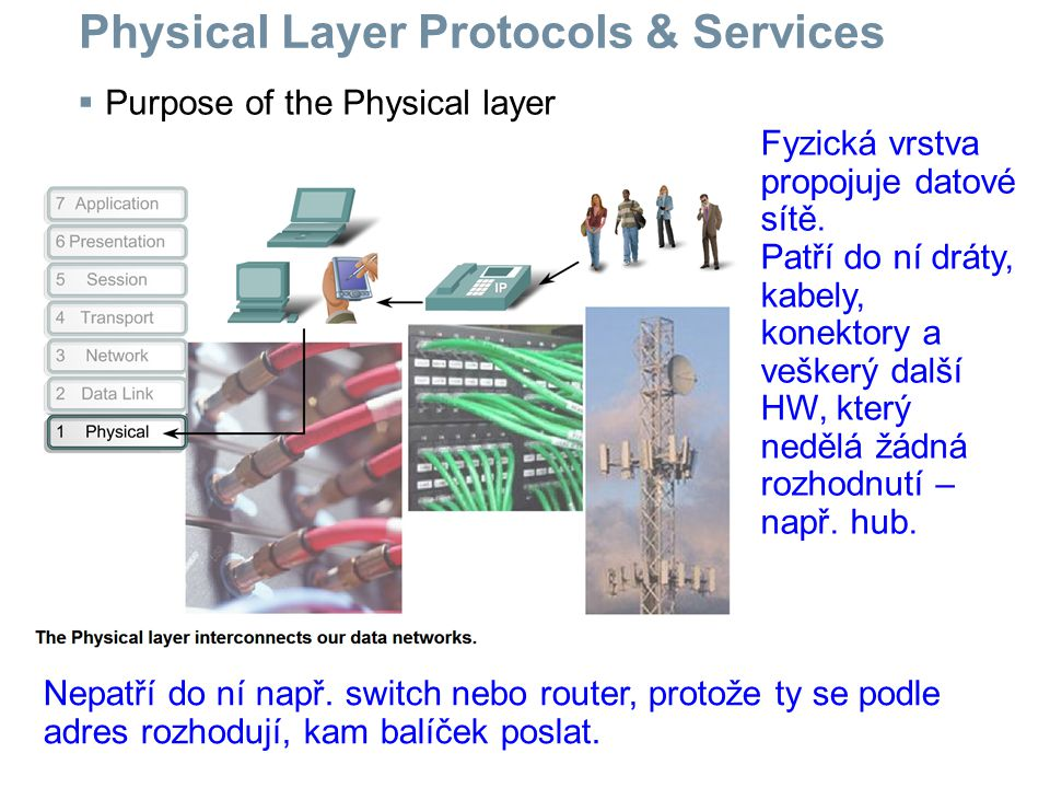 Physical Layer Protocols & Services  Purpose of the Physical layer Fyzická vrstva propojuje datové sítě.