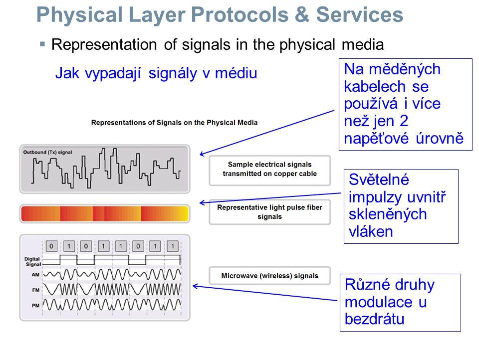 Physical Layer Protocols & Services  Representation of signals in the physical media Jak vypadají signály v médiu Na měděných kabelech se používá i v
