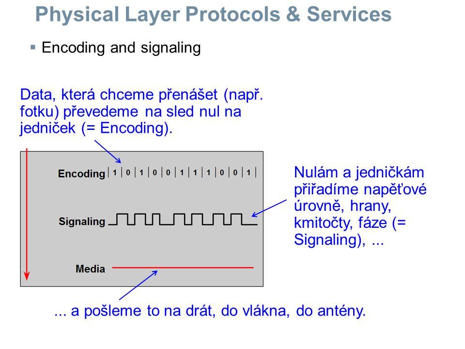 Physical Layer Protocols & Services  Encoding and signaling Data, která chceme přenášet (např. fotku) převedeme na sled nul na jedniček (= Encoding).