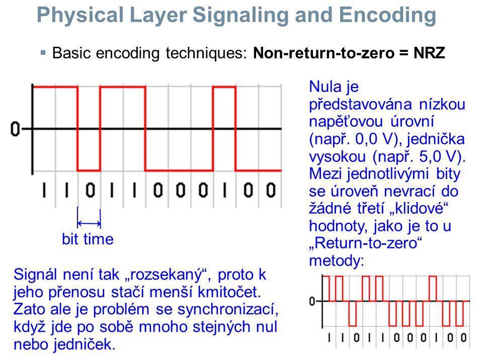 Physical Layer Signaling and Encoding  Basic encoding techniques: Non-return-to-zero = NRZ Nula je představována nízkou napěťovou úrovní (např. 0,0 V