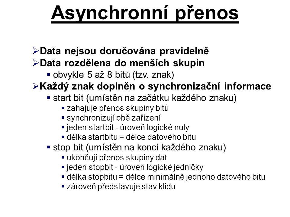 Asynchronní přenos  Data nejsou doručována pravidelně  Data rozdělena do menších skupin  obvykle 5 až 8 bitů (tzv. znak)  Každý znak doplněn o syn