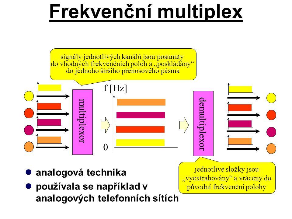 analogová technika používala se například v analogových telefonních sítích multiplexor f [Hz] 0 demultiplexor signály jednotlivých kanálů jsou posunut