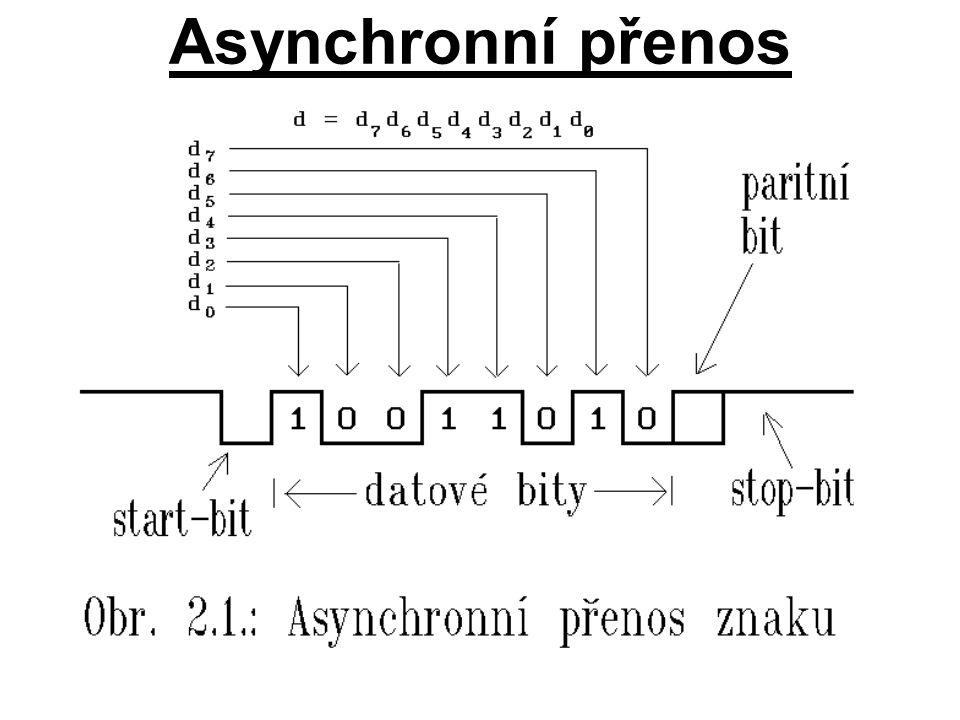  Parametry modulovaného signálu  počet rozlišitelných stavů  určuje počet namodulovaných logických hodnot  ovlivňuje přenosovou rychlost  např.