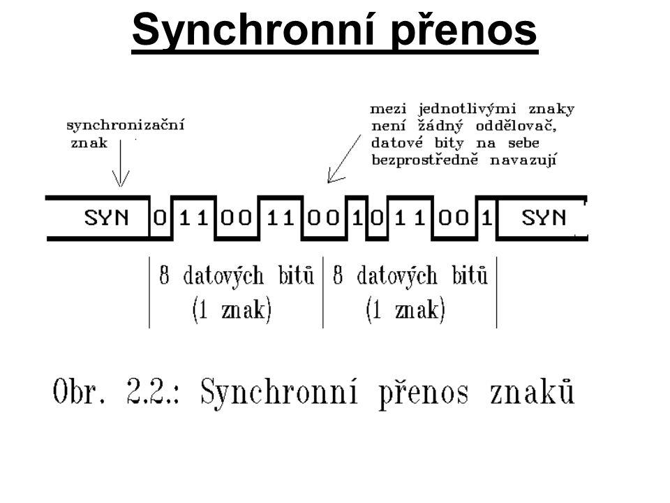 Synchronní přenos