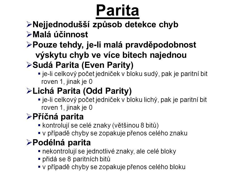 Parita