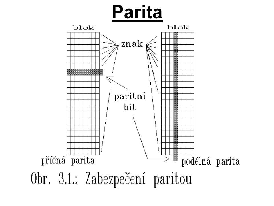 A B C D přepojovací prvek (multiplexor) jednotlivé kanály nemají pevně přiřazené časové sloty, jejich data proto musí být vhodně identifikována