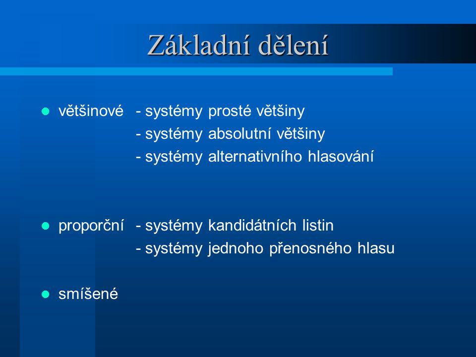 Základní dělení většinové- systémy prosté většiny - systémy absolutní většiny - systémy alternativního hlasování proporční- systémy kandidátních listin - systémy jednoho přenosného hlasu smíšené
