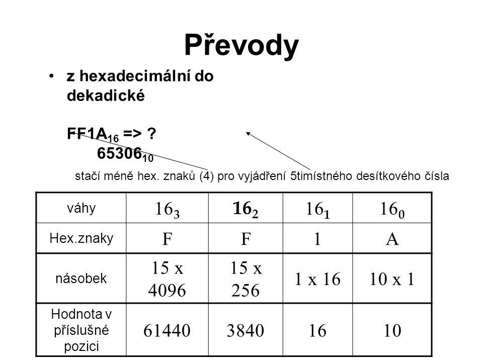 Převody z hexadecimální do dekadické FF1A 16 => ? 65306 10 váhy 16 3 16 2 16 1 16 0 Hex.znaky FF1A násobek 15 x 4096 15 x 256 1 x 1610 x 1 Hodnota v p