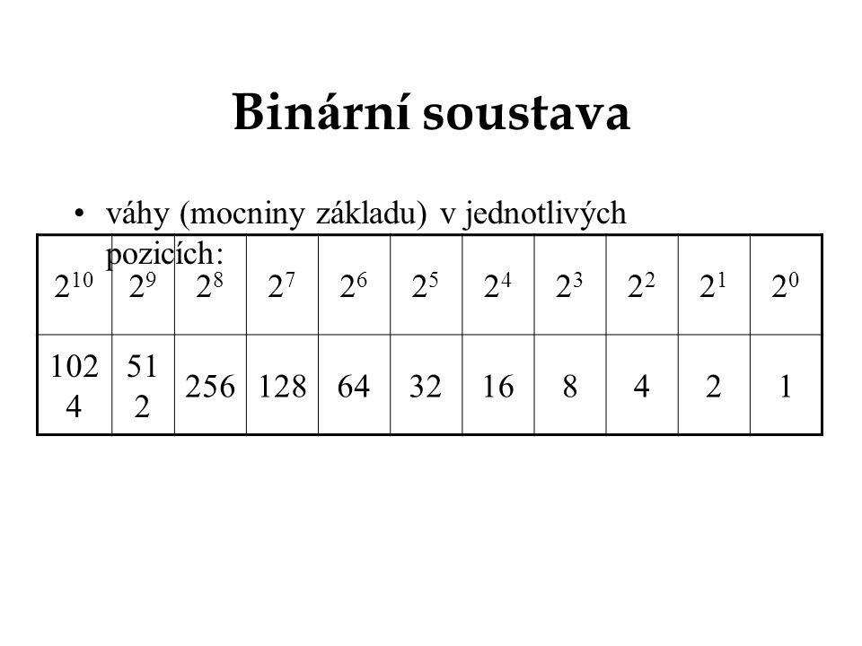 Bin á rn í soustava váhy (mocniny základu) v jednotlivých pozicích: 2 10 2929 2828 2727 2626 2525 2424 23232 2121 2020 102 4 51 2 2561286432168421