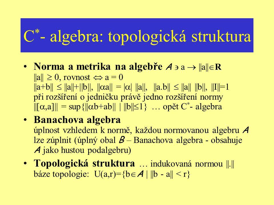 C * - algebra: involuce (sdružení) Involuce (involutivní algebra, * - algebra) A  a  a *  A (  a+  b) * =  a * +  b *, (a.b) * = b *. a *, (a