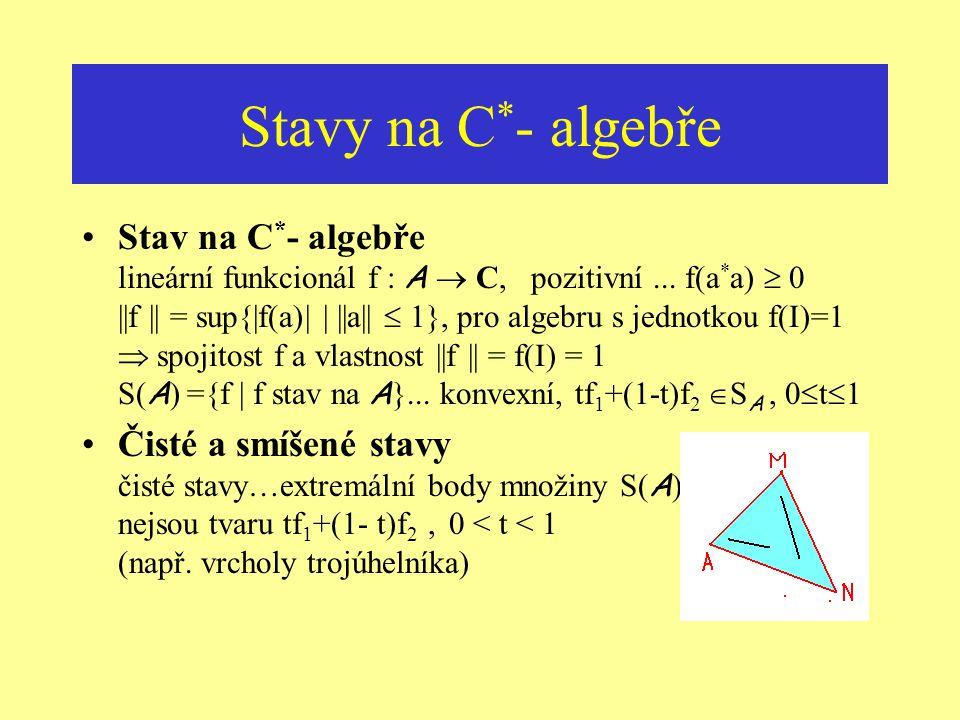 C * - algebra: reprezentace Reprezentace C * - algebry A dvojice ( H,  ) … H Hilbertův prostor * - morfismus  : A  B(H)  je * - izomorfismus  je