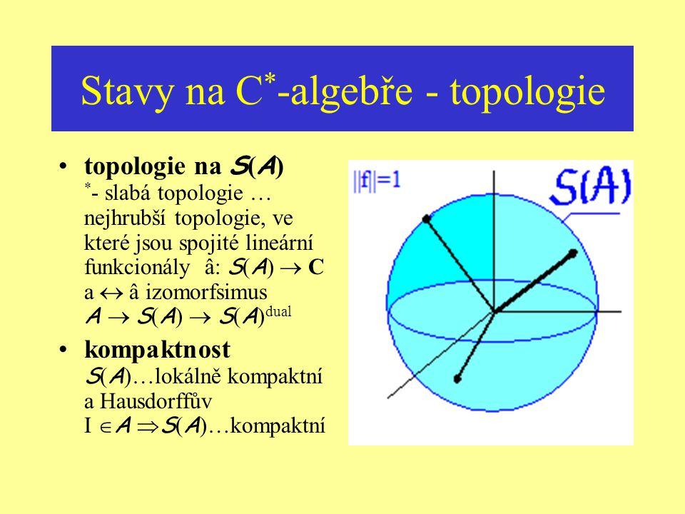 Proč to tak je – ukázka druhá ||f||=1 ? To je přece zřejmé! Kolika kroků je ale třeba, než to ověříme? pozitivní prvek p  A … p=a * a... hermiteovský