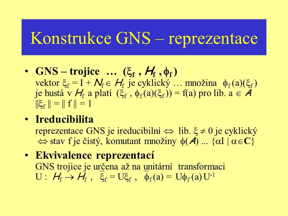 Konstrukce GNS – reprezentace Reprezentace asociované se stavy f  S( A ) … ( H f,  f ) N f = {a  A | f(a * a) = 0} N f... uzavřený levý ideál v A z