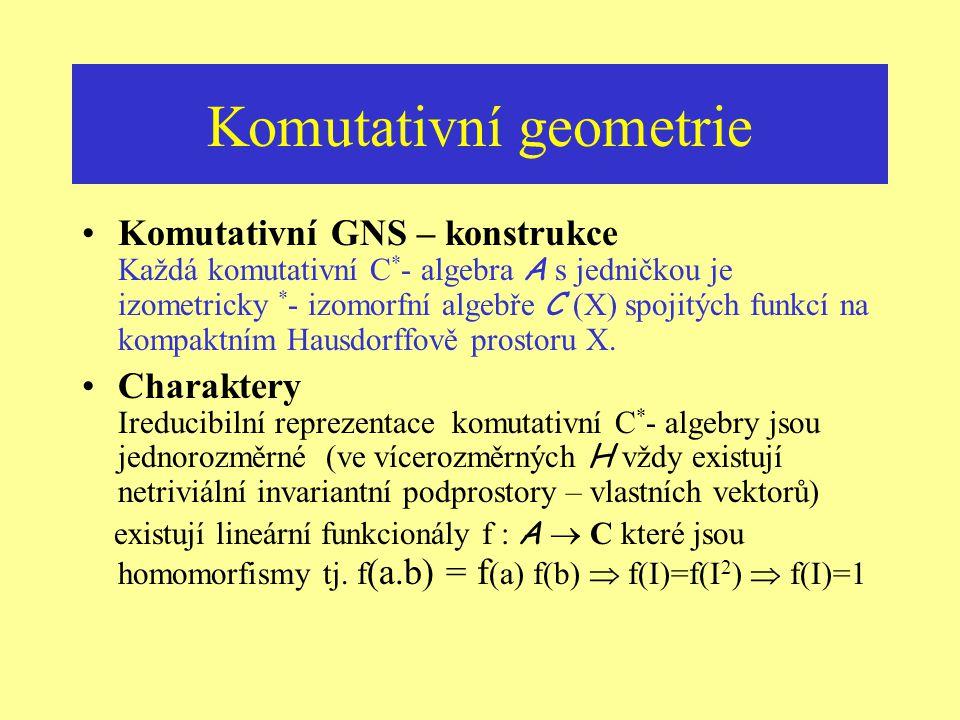Konstrukce GNS – reprezentace Izometrická reprezentace C * - algebry Pro každou C * - algebru A s jedničkou existuje izometrická reprezentace  : A 