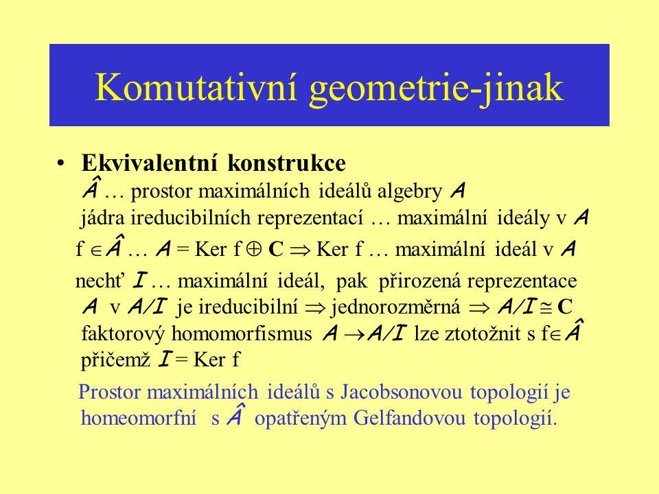 Proč to tak je – ukázka čtvrtá Jak oddělit body ? pro g, h  Â, g  h, existuje a  A : g(a)  h(a), pak v C…disjunktní okolí Ug,Uh,g(a)  Ug,,h(a) 