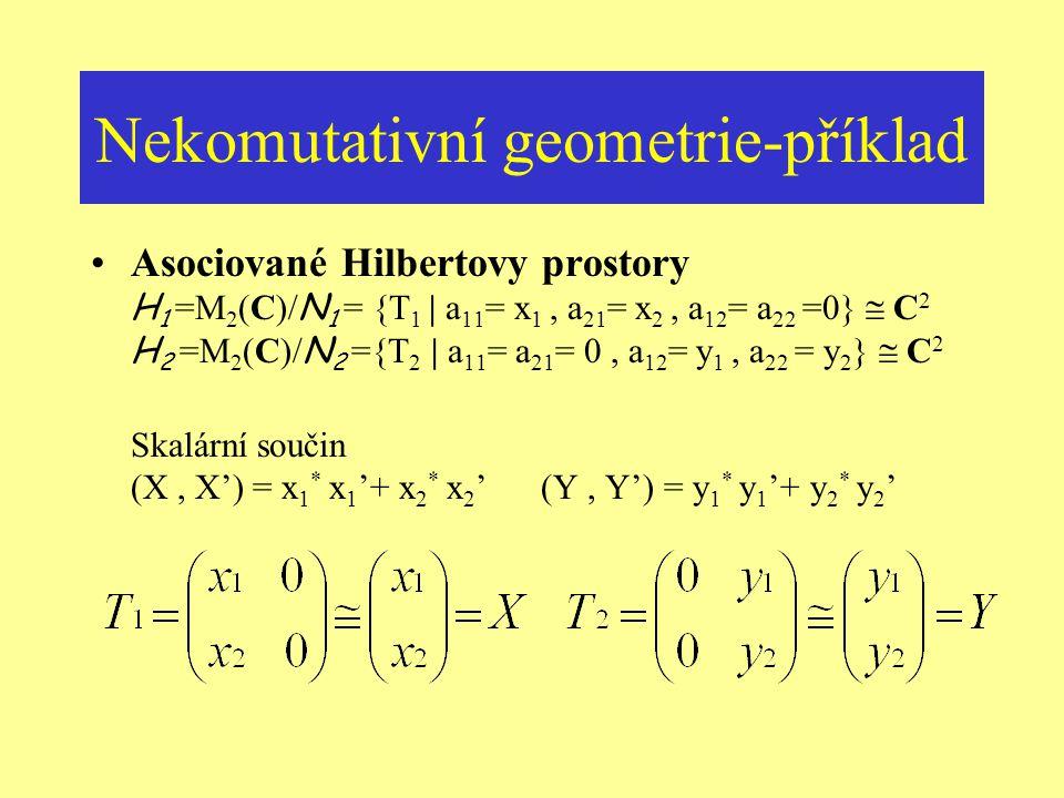 Nekomutativní geometrie-příklad Ireducibilní reprezentace přísluší čistým stavům f: M 2 (C)  C a g: M 2 (C)  C Faktorizující ideály g(T 1 * T 1 )=0,