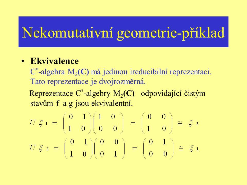 Nekomutativní geometrie-příklad Reprezentační morfismy a cyklické vektory  1 : H 1  T 1   1 (T 1 )  H 1,  1 … x 1 = 1, x 2 = 0  2 : H 2  T 2