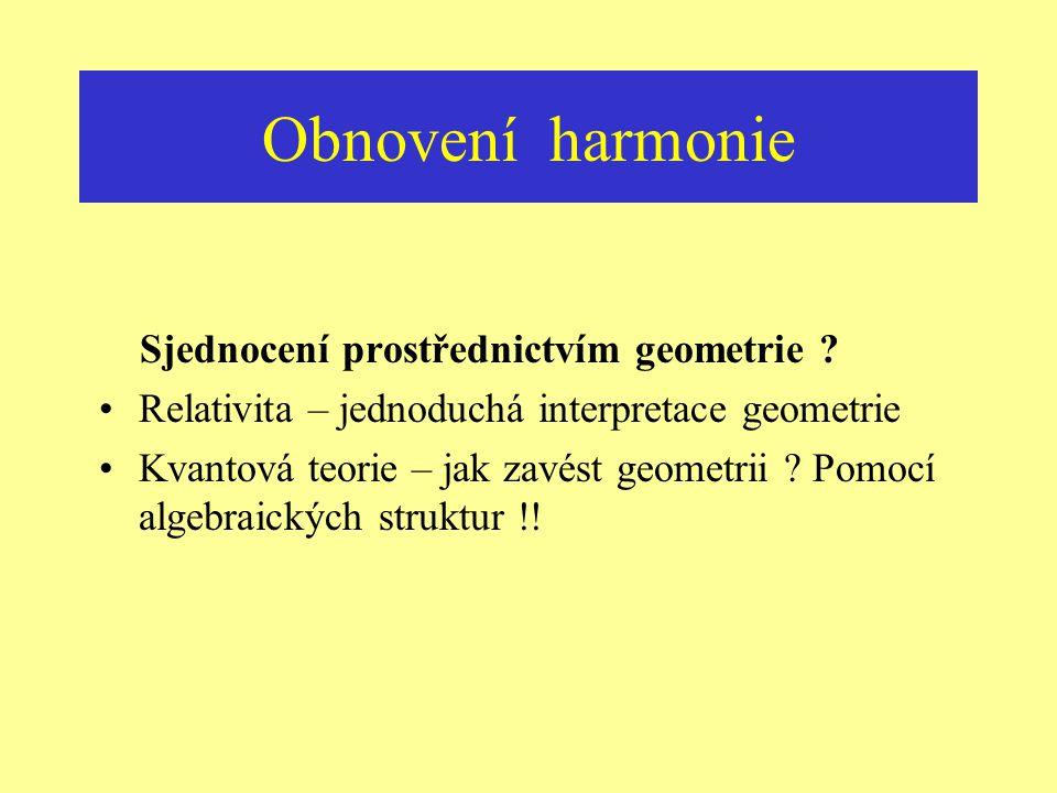 Narušení harmonie Planckova délka L=√(κħ/c 3 ) ~ 10 -35 m Kvantování gravitace ? Renormalizace ! Sjednocení za cenu silných fyzikálních hypotéz: teori