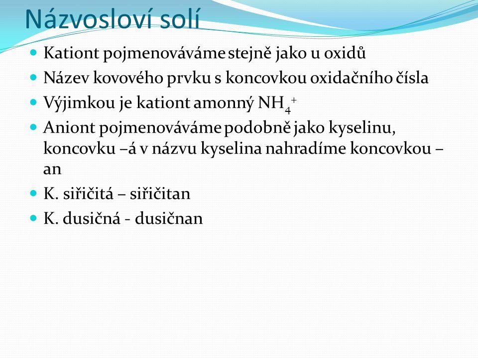 Názvosloví solí Kationt pojmenováváme stejně jako u oxidů Název kovového prvku s koncovkou oxidačního čísla Výjimkou je kationt amonný NH 4 + Aniont p