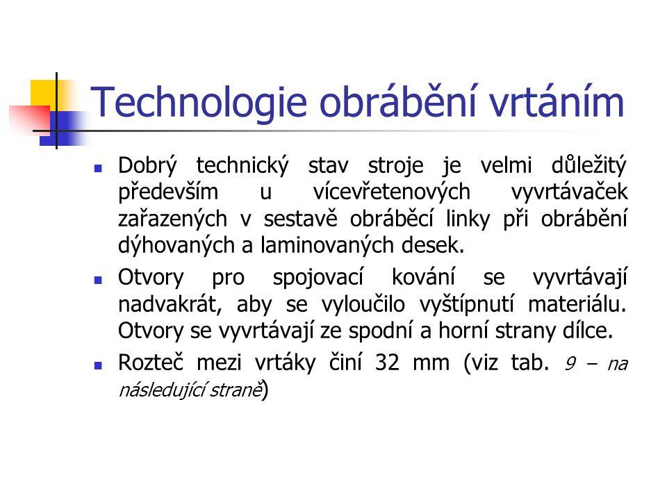 Technologie obrábění vrtáním Pro správnou funkci vrtacích strojů a zejména přesnost vrtání je velmi důležitý technický stav vrtacích strojů. Rovinnost