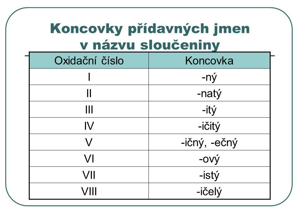 Koncovky přídavných jmen v názvu sloučeniny Oxidační čísloKoncovka I-ný II-natý III-itý IV-ičitý V-ičný, -ečný VI-ový VII-istý VIII-ičelý