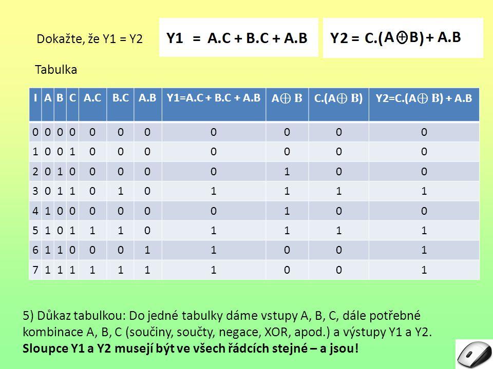 Tabulka IABCA.CB.CA.BY1=A.C + B.C + A.B 00000000000 10010000000 20100000100 30110101111 41000000100 51011101111 61100011001 71111111001 Dokažte, že Y1 = Y2 5) Důkaz tabulkou: Do jedné tabulky dáme vstupy A, B, C, dále potřebné kombinace A, B, C (součiny, součty, negace, XOR, apod.) a výstupy Y1 a Y2.