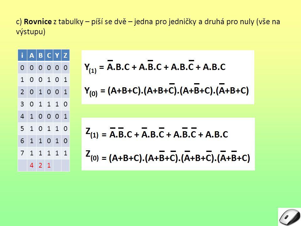 c) Rovnice z tabulky – píší se dvě – jedna pro jedničky a druhá pro nuly (vše na výstupu) iABCYZ 000000 100101 201001 301110 410001 510110 611010 711111 421